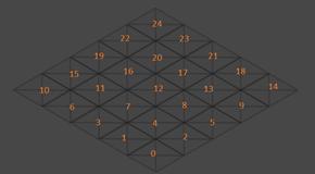 Grid entero de tamaño 5 con ids
